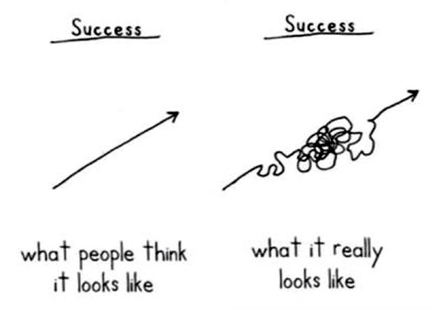 10-15-16-success